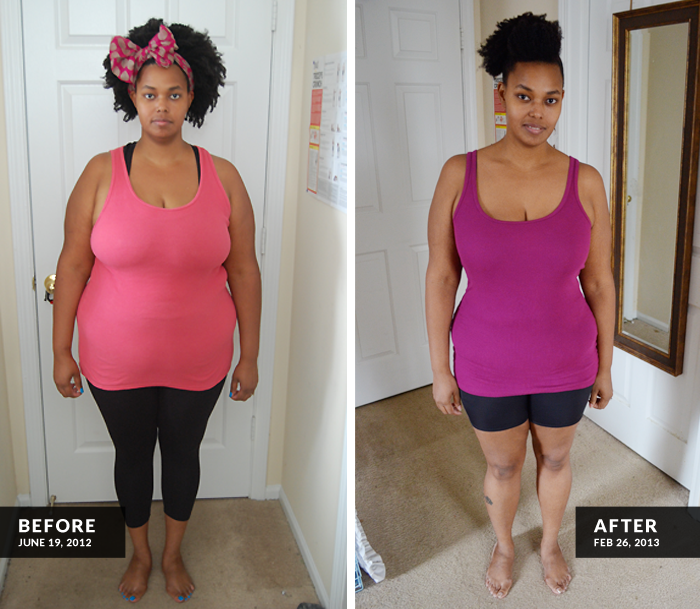 their weight-loss programs and results. They reported weight loss ...
